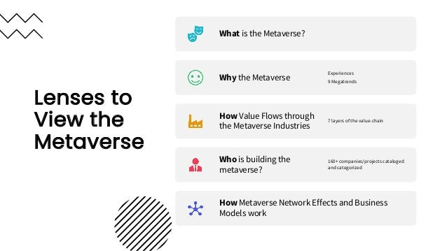 Lenses to View the Metaverse What is the Metaverse? Why the Metaverse Experiences 9 Megatrends How Value Flows through the...