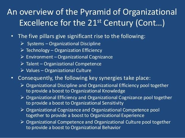 Organizational behavior topic managing in the 21st century