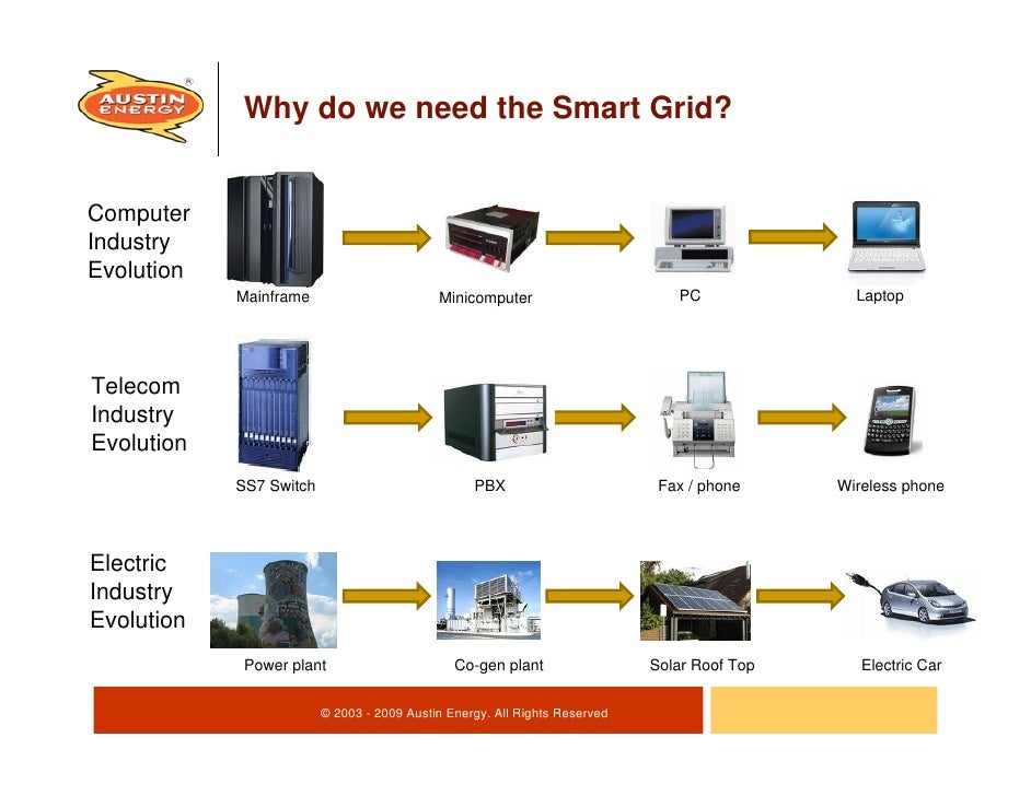Building The Smart Grid 2009 Oct