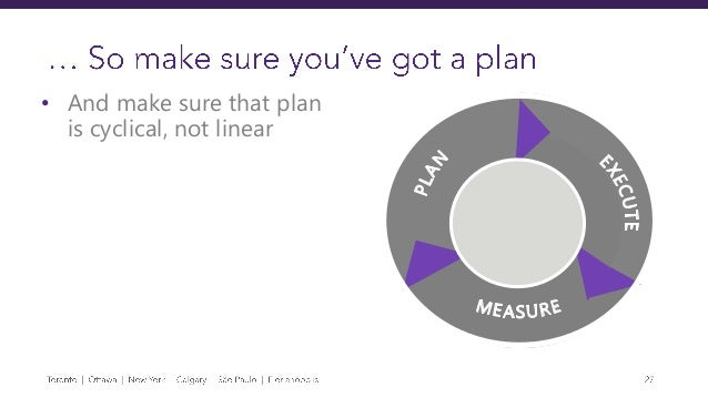 • Make sure your metrics align to business goals • Apply what you learn to improve the service offering to the business