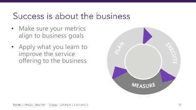 Building the Social Enterprise (Microsoft Engage)