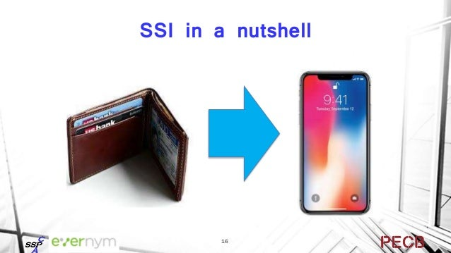 The Self-Sovereign Identity (SSI) Model Blockchain Connection Digital Wallet w/ Private Keys & Credentials Digital Wallet ...