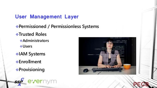 Network Governance Layer Risk Assessment / Management Trust Criteria Policies Procedures Trust Principles Voting Pro...