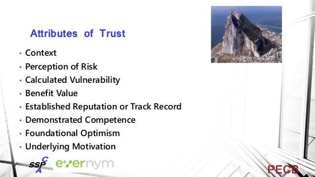 Risks to Digital Trust Human Frailty Systems Development Life Cycle Hardware Failures Network Failures Bad Actors Cr...