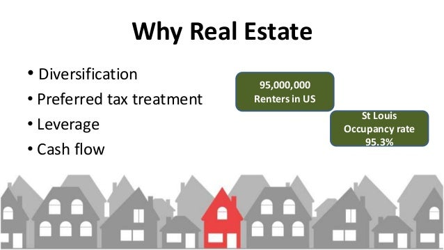 Real Estate Wealth : Building wealth through real estate investment