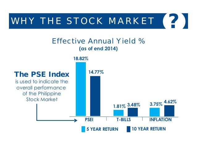 investing in the philippine stock market Practical ways to be financially free in a philippine setting through stock investment, mutual funds, uitf or unit investment trust fund, investment in real estate, and various investment backed insurance using stock charts, employing financial planning, tips on how to be debt-free, advice on stock picking, information about philippine listed.