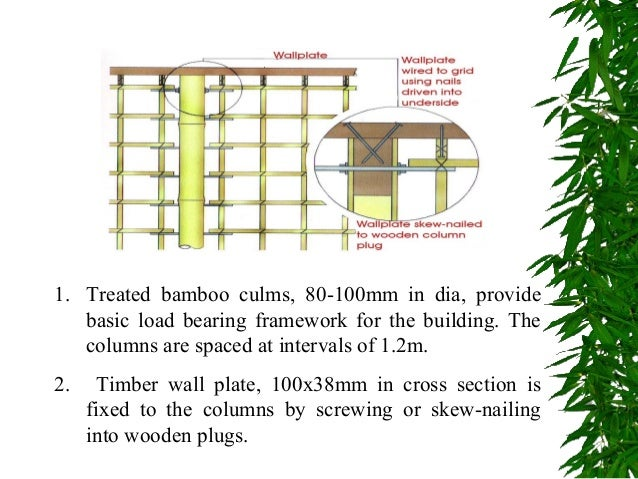 Use Of Bamboo In Sustainable Building