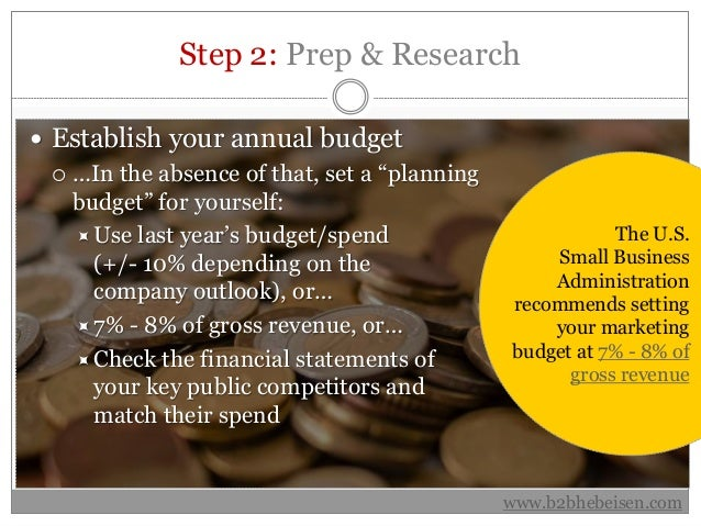 7 Steps to Building Your Annual Marketing Plan