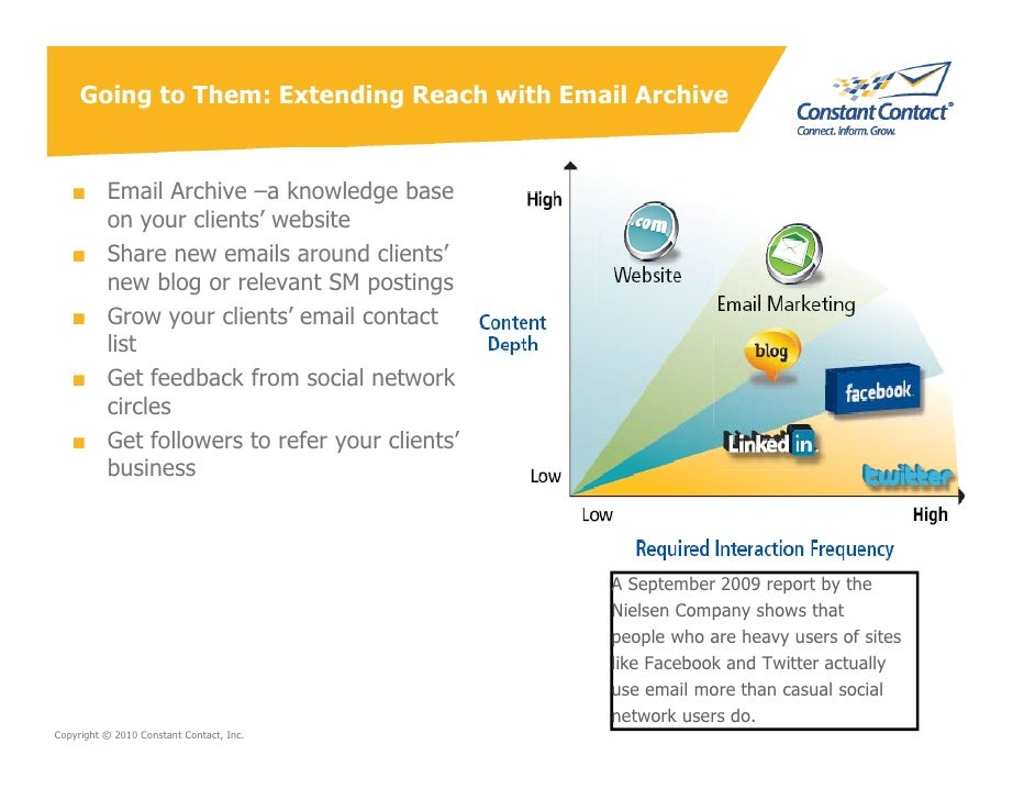 Going to Them: Extending Reach with Email Archive      ■ Email Archive –a knowledge base      on your clients' website    ...