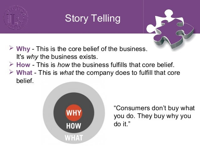 Story Telling When buying something, you are not actually purchasing a product. You're purchasing a set of beliefs; you're...