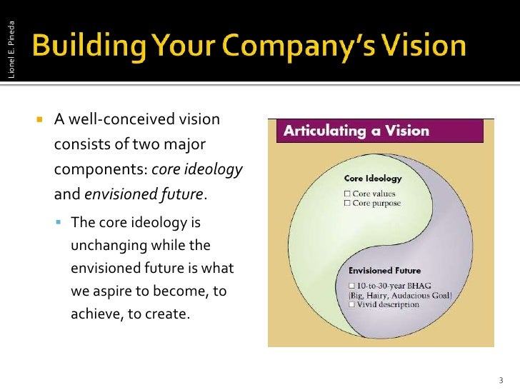 summury of building your company s vision Advantages and disadvantages of a virtual workforce at first glance, actually seeing what's going on in your business seems like the best approach to running a growing company more small businesses are now creating virtual teams that work remotely—in many cases hundreds or thousands of miles away from each other.