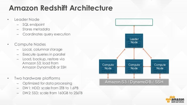 Building Your Data Warehouse With Amazon Redshift