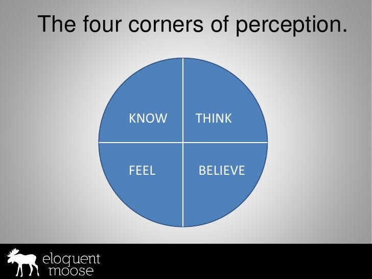 The four corners of perception.             KNOW   THINK            FEEL   BELIEVE