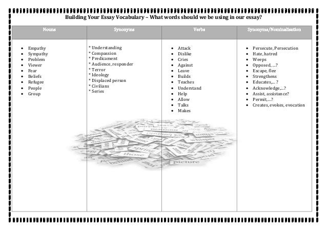 Good vocabulary to use in sat essay