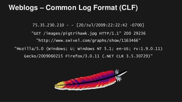 "Weblogs – Common Log Format (CLF) 75.35.230.210 - - [20/Jul/2009:22:22:42 -0700] ""GET /images/pigtrihawk.jpg HTTP/1.1"" 200..."
