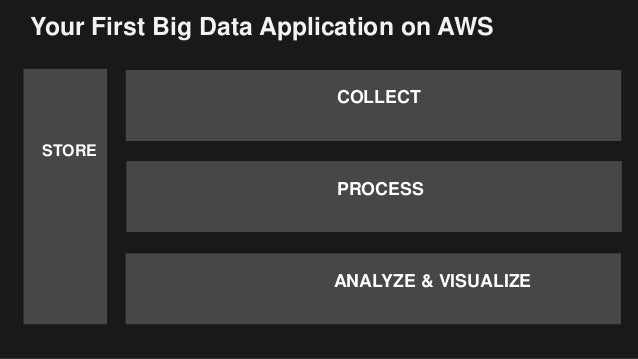 Your First Big Data Application on AWS PROCESS STORE ANALYZE & VISUALIZE COLLECT