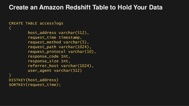 Create an Amazon Redshift Table to Hold Your Data CREATE TABLE accesslogs ( host_address varchar(512), request_time timest...