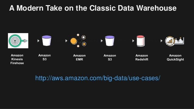 http://aws.amazon.com/big-data/use-cases/ A Modern Take on the Classic Data Warehouse