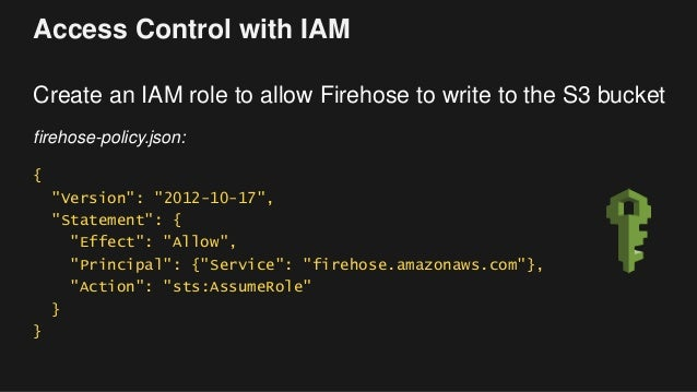 """Access Control with IAM Create an IAM role to allow Firehose to write to the S3 bucket firehose-policy.json: { """"Version"""": ..."""