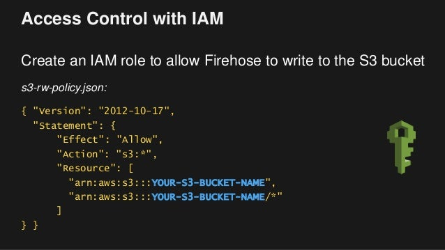 """Access Control with IAM Create an IAM role to allow Firehose to write to the S3 bucket s3-rw-policy.json: { """"Version"""": """"20..."""