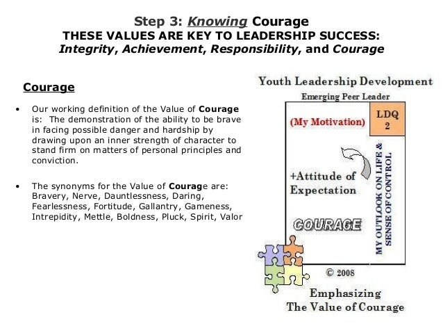 Building your own_youth_leadership_values_training_program
