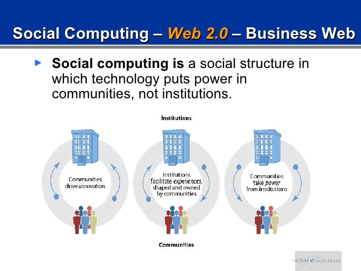 Buildinng and Keeping A Good Rep in the Web 2.0 World Slide 2