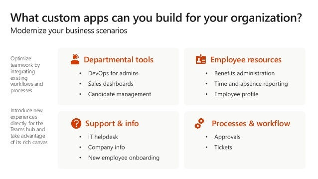 Build Modern Apps on Microsoft Teams-September 2018