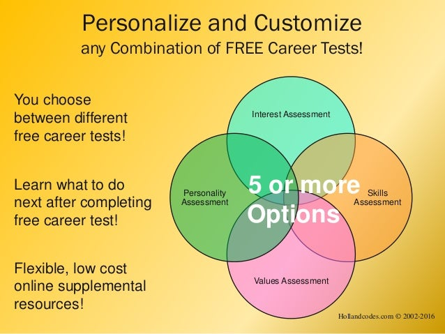 ... 2. Personalize And Customize Any Combination Of FREE Career Tests!