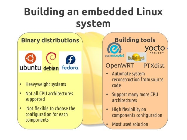 Building an embedded Linux system Binary distributions Building tools PTXdistOpenWRT ● Automate system reconstruction from...