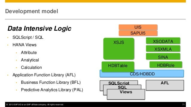SUSE Technical Webinar: Build HANA Apps in the Framework of the SAP a…