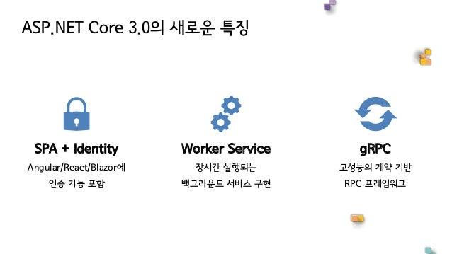 Best of Build Seoul 2019 - ASP NET Core 3 0과 Blazor를 활용