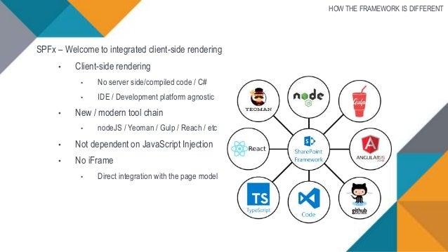 Build Your First SharePoint Framework Webpart