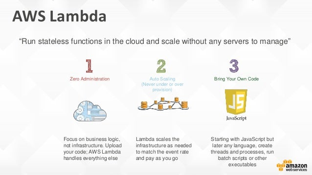 AWS Lambda Auto Scaling (Never under or over provision) Focus on business logic, not infrastructure. Upload your code; AWS...