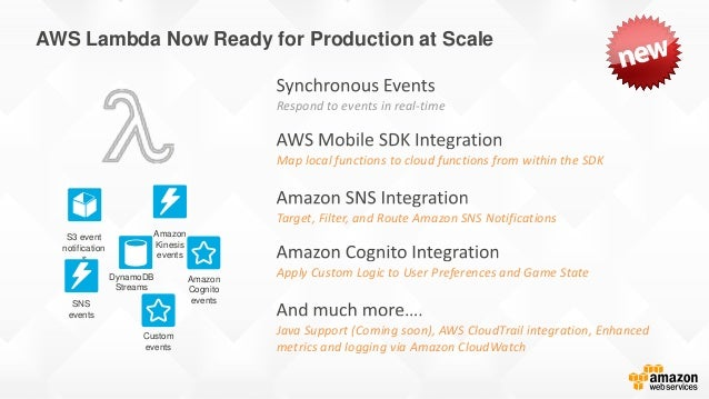 Respond to events in real-time Map local functions to cloud functions from within the SDK Target, Filter, and Route Amazon...
