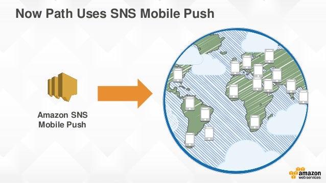 Now Path Uses SNS Mobile Push Amazon SNS Mobile Push