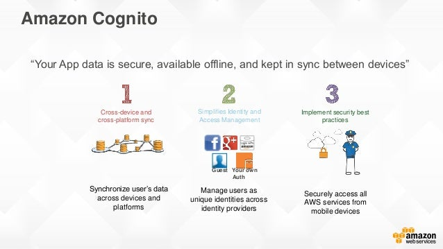 Amazon Cognito Simplifies Identity and Access Management Securely access all AWS services from mobile devices Cross-device...