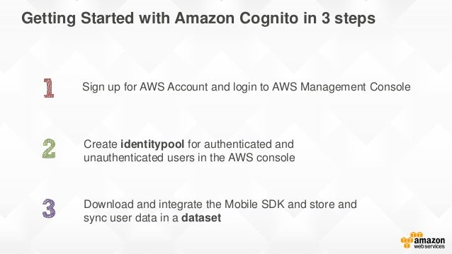 Getting Started with Amazon Cognito in 3 steps Sign up for AWS Account and login to AWS Management Console Download and in...