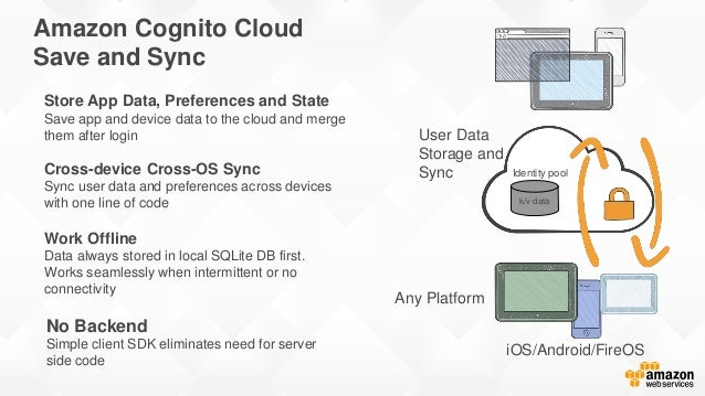 Amazon Cognito Cloud Save and Sync User Data Storage and Sync Any Platform iOS/Android/FireOS Store App Data, Preferences ...