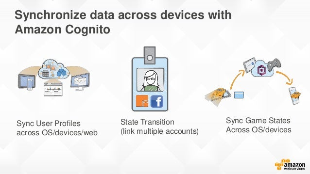 Synchronize data across devices with Amazon Cognito Sync Game States Across OS/devices State Transition (link multiple acc...