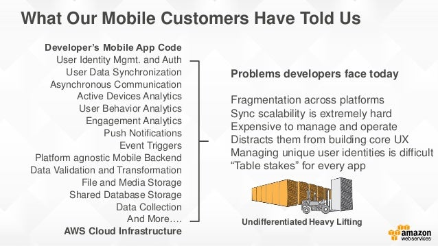 What Our Mobile Customers Have Told Us Problems developers face today Fragmentation across platforms Sync scalability is e...