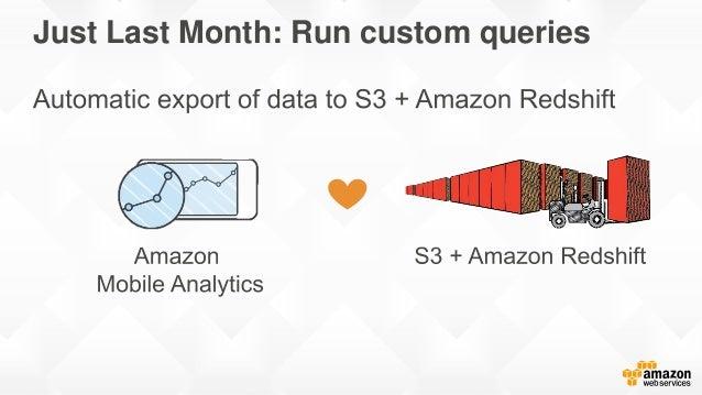 Just Last Month: Run custom queries