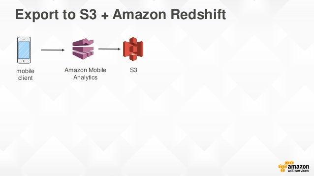 Export to S3 + Amazon Redshift mobile client S3Amazon Mobile Analytics