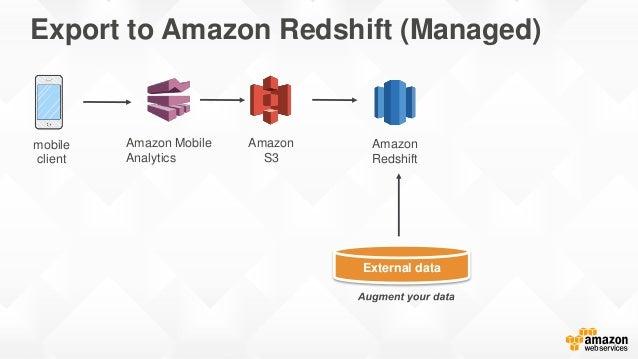 mobile client Amazon S3 Amazon Redshift Amazon Mobile Analytics External data
