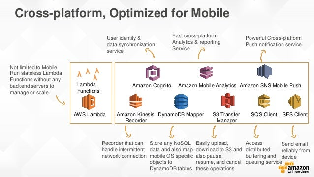 Cross-platform, Optimized for Mobile User identity & data synchronization service Store any NoSQL data and also map mobile...