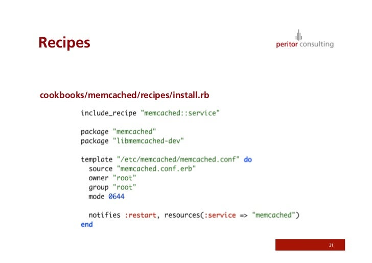 chef template variables - build your own clouds with chef and mcollective