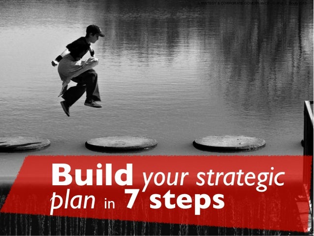 STRATEGY & CORPORATE GOVERNANCE - © Prof. L. Bouty 2013 1 Build your strategic plan in 7 steps