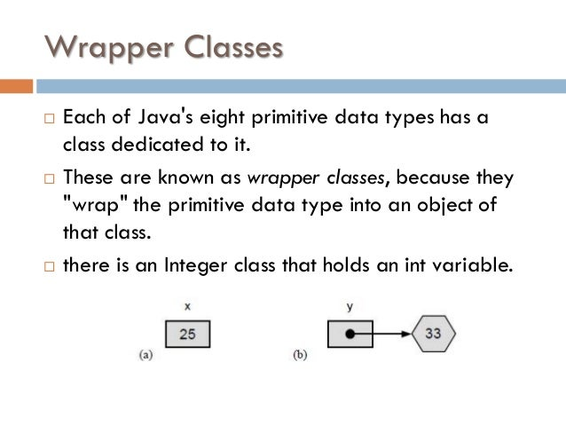 Built in classes in java