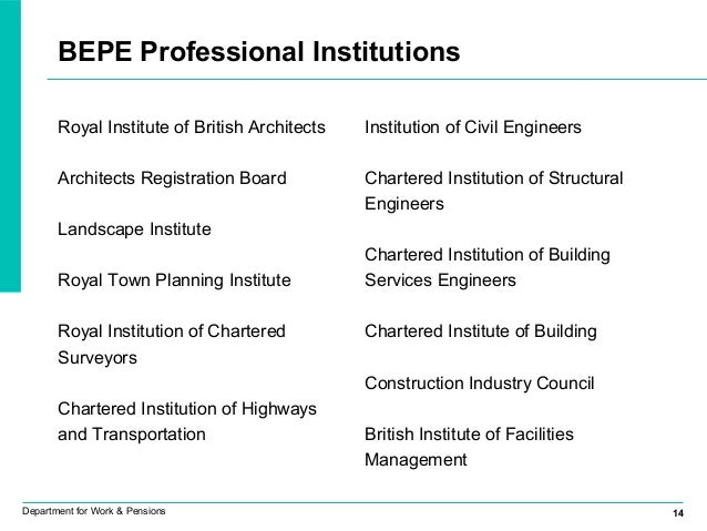 Built environment professional education project julie for Royal institute of chartered architects