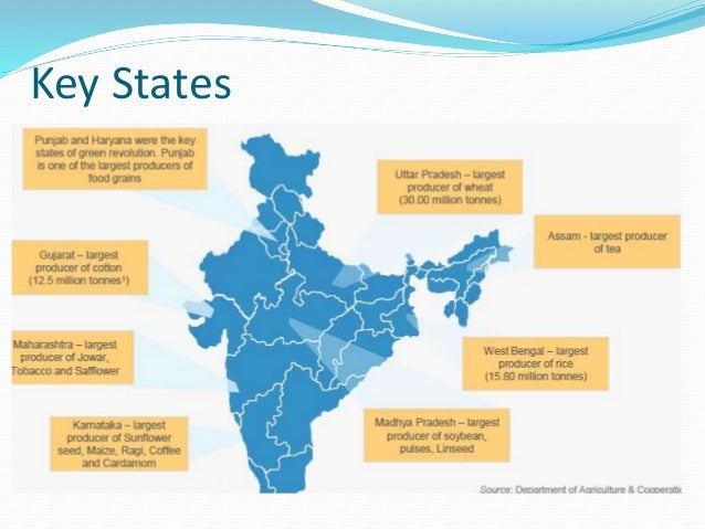 Key States
