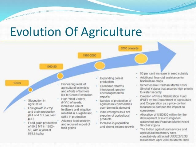 indian agriculture 2016